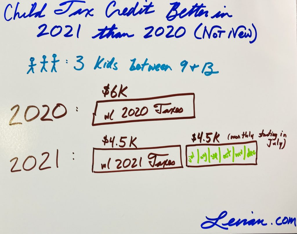 Compare Child Tax Credit 2020 to 2021